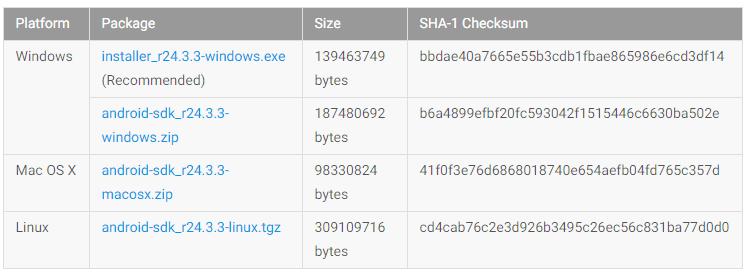 Cкачайте пакет Android SDK для вашей операционной системы
