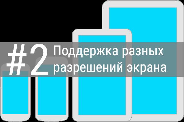 Поддержка разных разрешений экрана