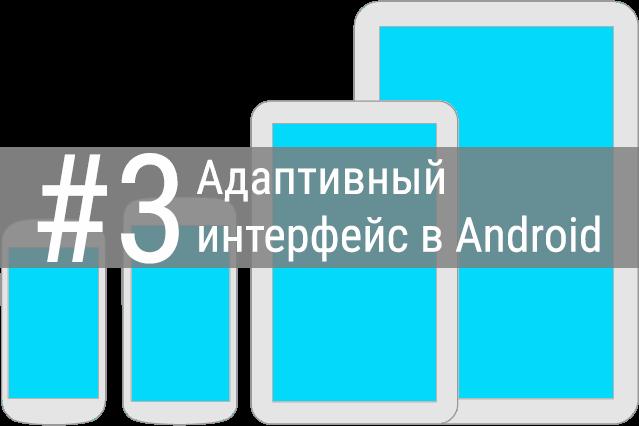 Реализация адаптивного пользовательского интерфейса в Android
