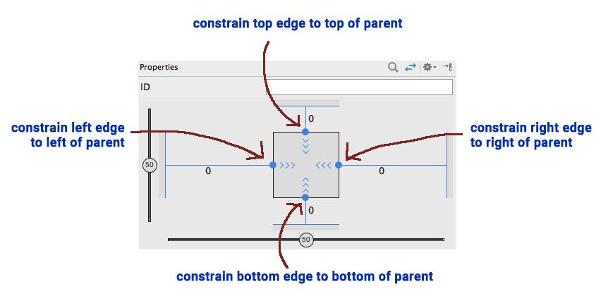 Каждая из синих точек представляет собой constrain - ограничение